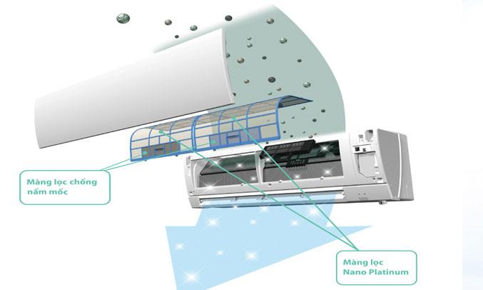 Máy lạnh Mitsubishi Electric MS-HP50VF trang bị màng lọc