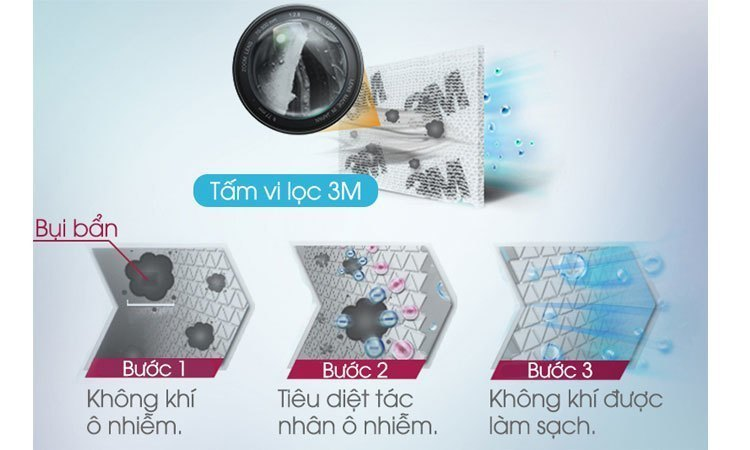 Máy lạnh LG Inverter 1.5HP V13ENR lọc sạch không khí trong lành