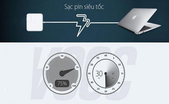 Cáp Apple 45W Magsafe 2 Power Adapter-ITS_MD592ZA/B hàng chính hãng phân phối tại Nguyễn Kim