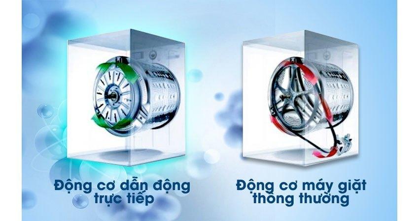Máy giặt LG WD-14660 sử dụng động cơ inverter tiết kiệm điện